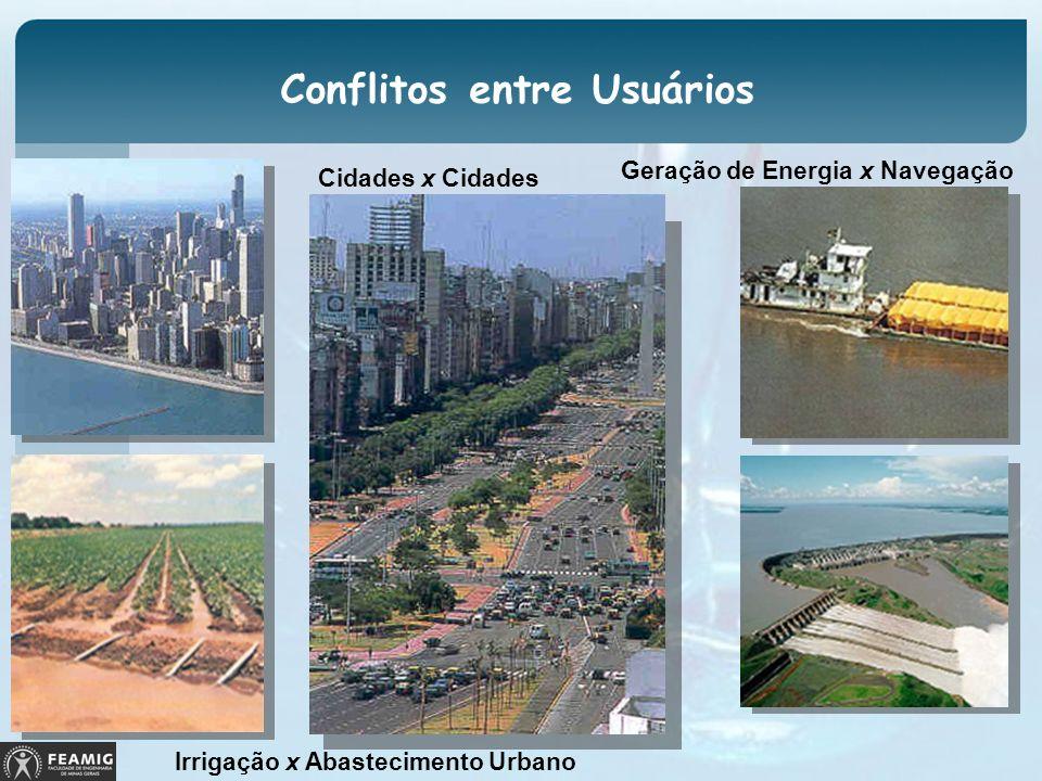 Conflitos entre Usuários Cidades x Cidades Irrigação x Abastecimento Urbano Geração de Energia x Navegação