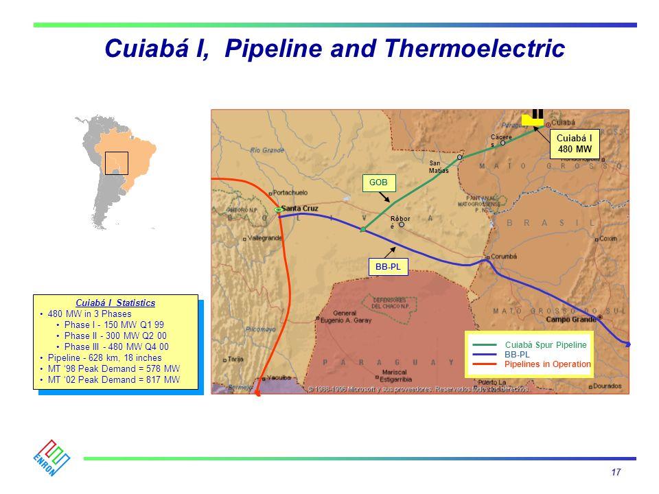 Cuiabá I, Pipeline and Thermoelectric Cuiabá I Statistics 480 MW in 3 Phases Phase I - 150 MW Q1 99 Phase II - 300 MW Q2 00 Phase III - 480 MW Q4 00 P