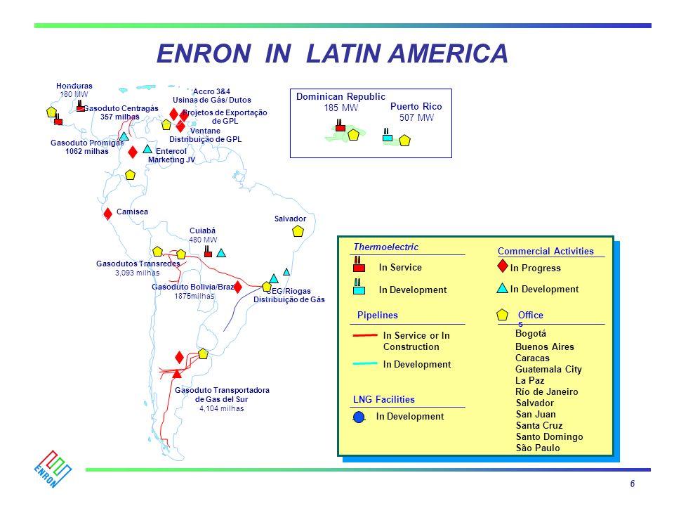 Gasoduto Centragás 357 milhas Gasoduto Bolivia/Brazil 1875milhas Gasoduto Transportadora de Gas del Sur 4,104 milhas Gasoduto Promigas 1062 milhas Gas