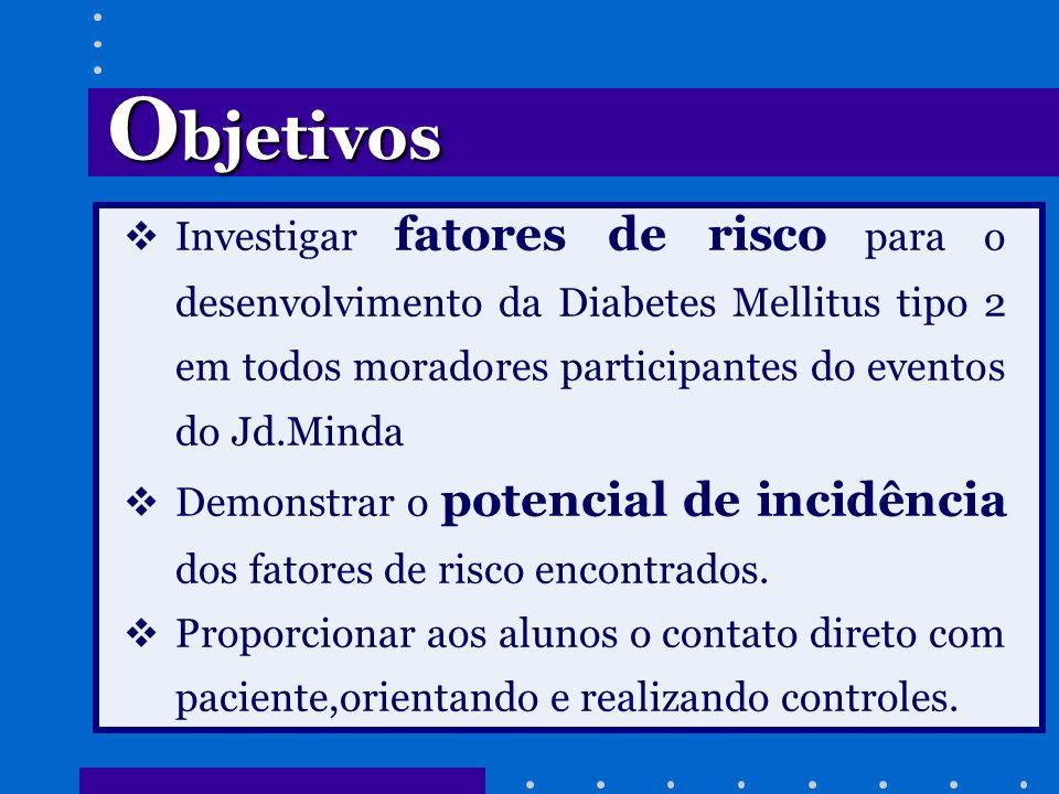 O bjetivos Investigar fatores de risco para o desenvolvimento da Diabetes Mellitus tipo 2 em todos moradores participantes do eventos do Jd.Minda Demo