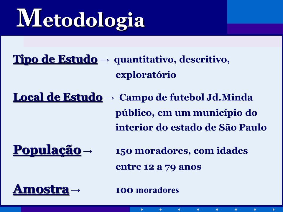 M etodologia M etodologia Tipo de Estudo Tipo de Estudo quantitativo, descritivo, exploratório Local de Estudo Local de Estudo Campo de futebol Jd.Min