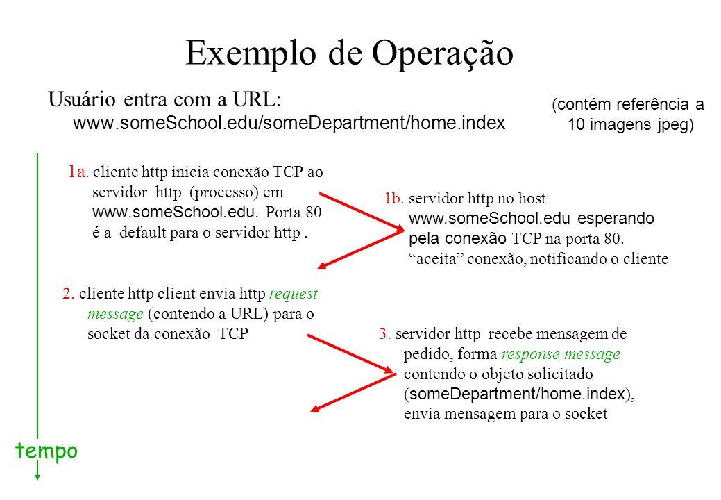 Exemplo de Operação Usuário entra com a URL: www.someSchool.edu/someDepartment/home.index 1a. cliente http inicia conexão TCP ao servidor http (proces
