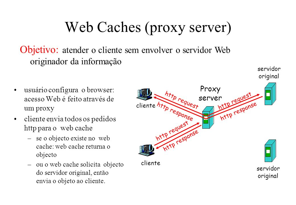 Web Caches (proxy server) usuário configura o browser: acesso Web é feito através de um proxy cliente envia todos os pedidos http para o web cache –se