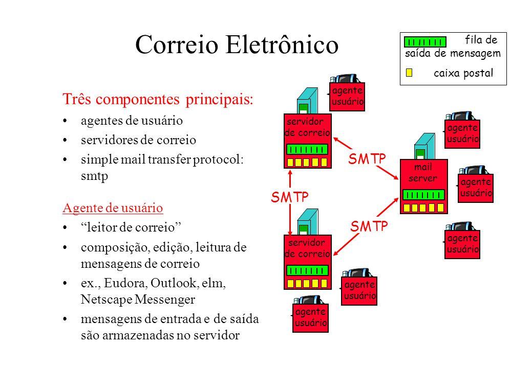 Correio Eletrônico Três componentes principais: agentes de usuário servidores de correio simple mail transfer protocol: smtp Agente de usuário leitor