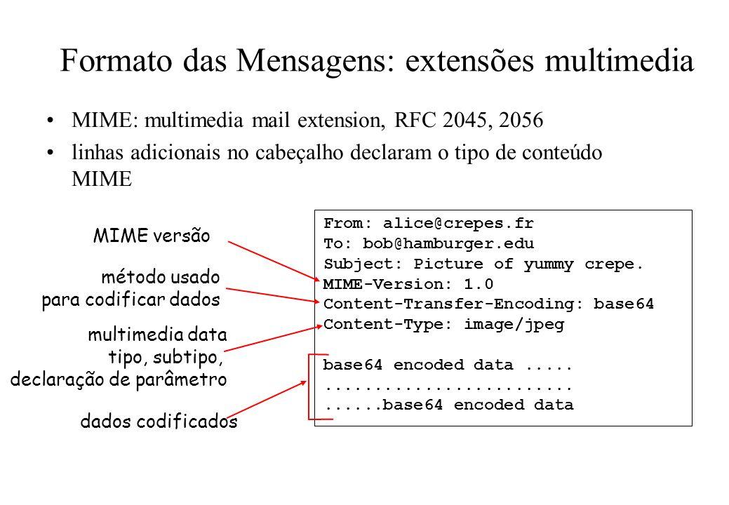 Formato das Mensagens: extensões multimedia MIME: multimedia mail extension, RFC 2045, 2056 linhas adicionais no cabeçalho declaram o tipo de conteúdo