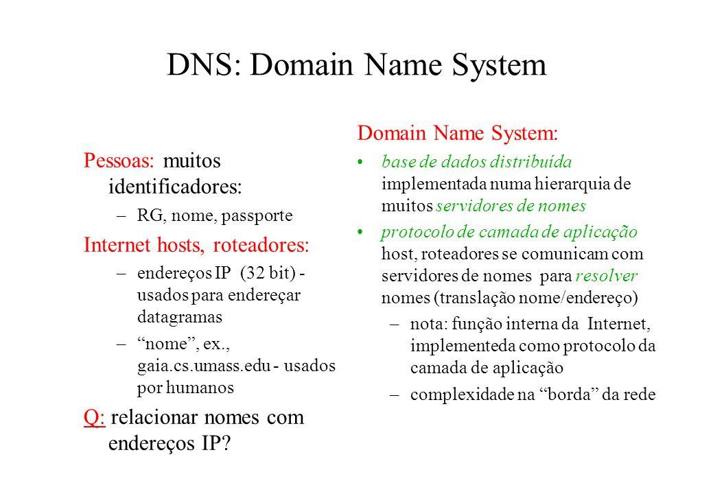 DNS: Domain Name System Pessoas: muitos identificadores: –RG, nome, passporte Internet hosts, roteadores: –endereços IP (32 bit) - usados para endereç