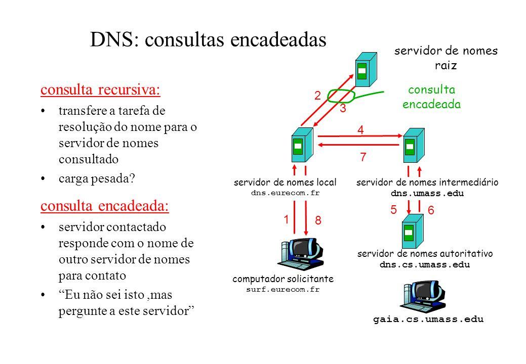 DNS: consultas encadeadas consulta recursiva: transfere a tarefa de resolução do nome para o servidor de nomes consultado carga pesada? consulta encad