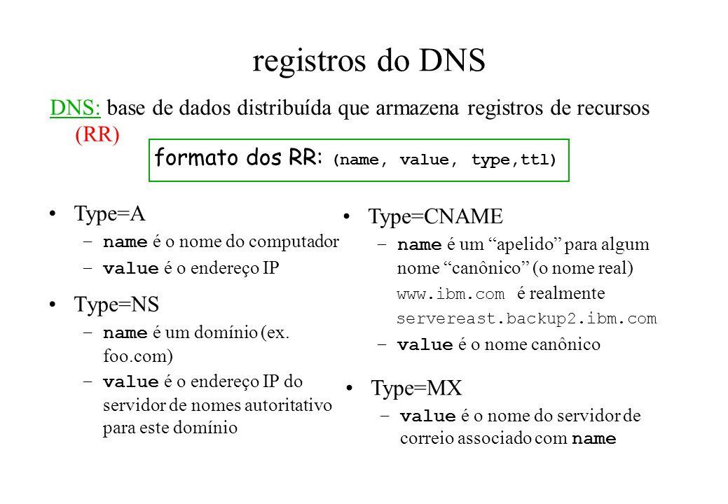 registros do DNS DNS: base de dados distribuída que armazena registros de recursos (RR) Type=NS –name é um domínio (ex. foo.com) –value é o endereço I