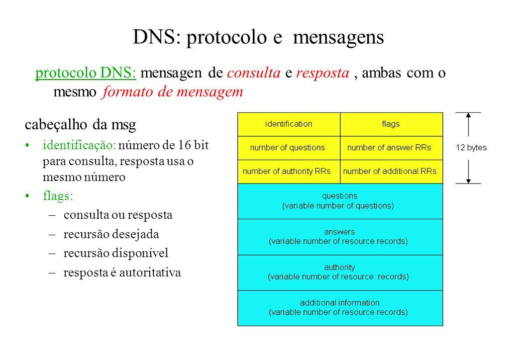 DNS: protocolo e mensagens protocolo DNS: mensagen de consulta e resposta, ambas com o mesmo formato de mensagem cabeçalho da msg identificação: númer