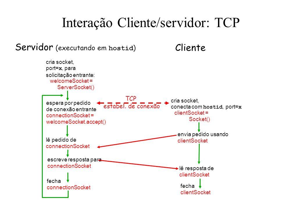 Interação Cliente/servidor: TCP espera por pedido de conexão entrante connectionSocket = welcomeSocket.accept() cria socket, port= x, para solicitação