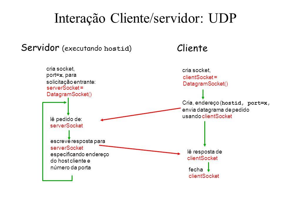 Interação Cliente/servidor: UDP fecha clientSocket Servidor (executando hostid ) lê resposta de clientSocket cria socket, clientSocket = DatagramSocke