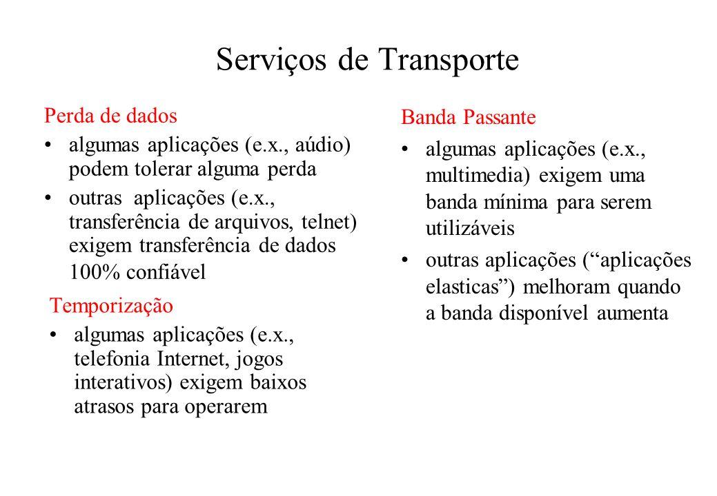 Serviços de Transporte Perda de dados algumas aplicações (e.x., aúdio) podem tolerar alguma perda outras aplicações (e.x., transferência de arquivos,