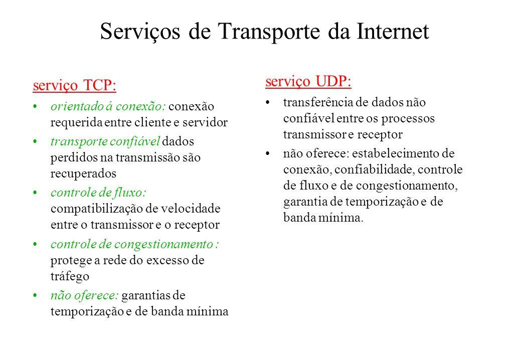 Aplicações e Protocolos de Transporte da Internet Aplicação e-mail acesso de terminais remotos Web transferência de arquivos streaming multimedia servidor de arquivos remoto telefonia Internet Protocolo de Aplicação smtp [RFC 821] telnet [RFC 854] http [RFC 2068] ftp [RFC 959] RTP ou proprietario (e.g.
