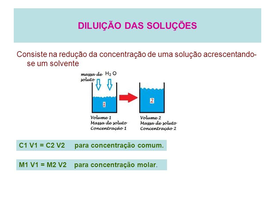 DILUIÇÃO DAS SOLUÇÕES Consiste na redução da concentração de uma solução acrescentando- se um solvente C1 V1 = C2 V2 para concentração comum. M1 V1 =
