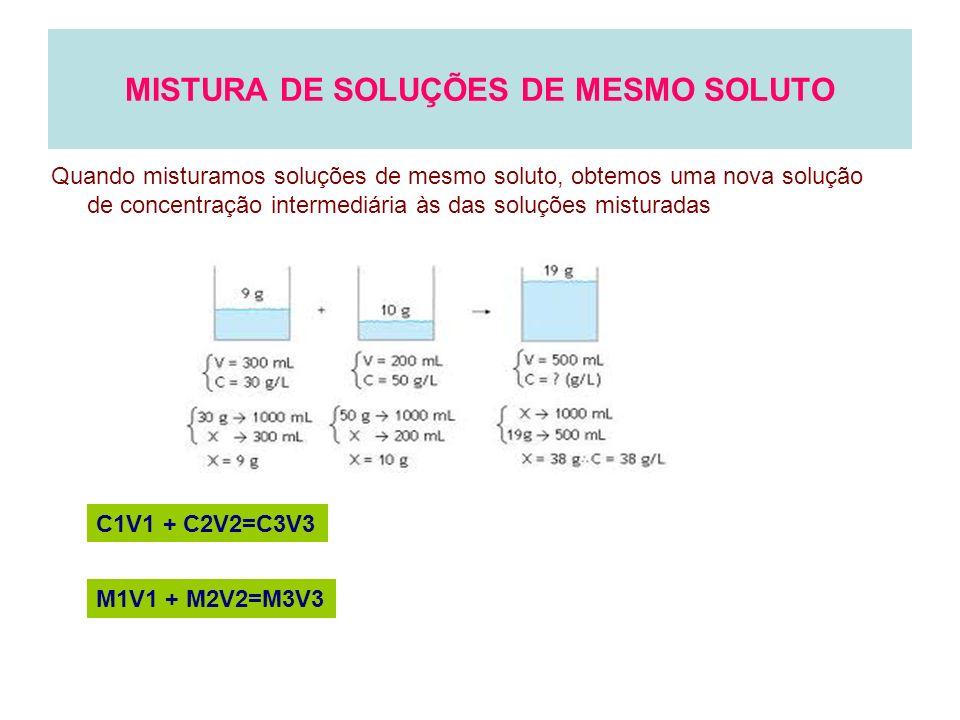 MISTURA DE SOLUÇÕES DE MESMO SOLUTO Quando misturamos soluções de mesmo soluto, obtemos uma nova solução de concentração intermediária às das soluções