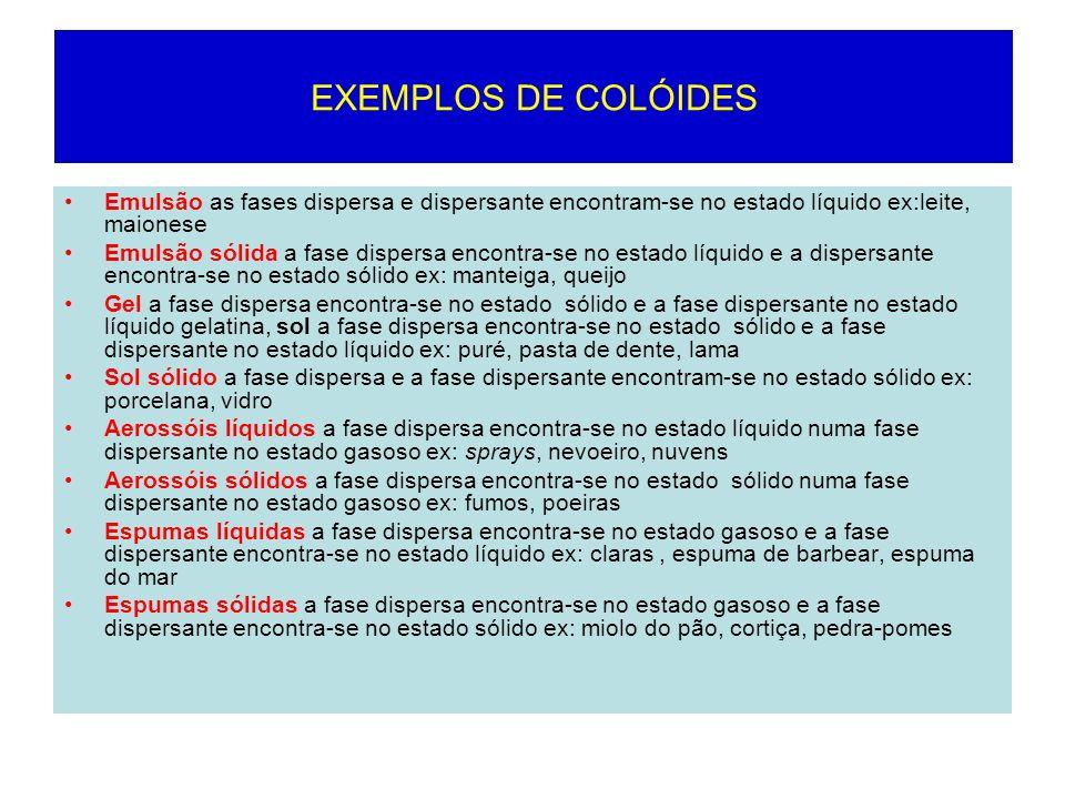 SOLUÇÕES VERDADEIRAS CLASSIFICAÇÃO SOLUÇÕES SÓLIDAS EX: LIGAS METÁLICAS SOLUÇÕES LÍQUIDAS EX: AÇÚCAR EM ÁGUA SOLUÇÕES GASOSAS EX:AR ATMOSFÉRICO LIMPO