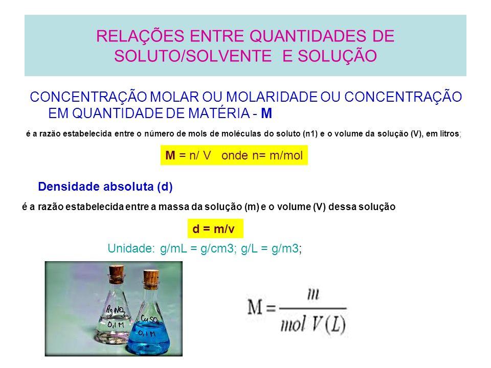 RELAÇÕES ENTRE AS UNIDADES DE QUANTIDADES Relação entre concentração em mol/L e concentração em g/L C = M (MOL) Relação entre título em massa e concentração em g/L onde d é a densidade da solução expressa em gramas por mililitro.