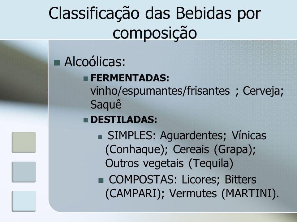 Classificação das Bebidas por composição Alcoólicas: FERMENTADAS: vinho/espumantes/frisantes ; Cerveja; Saquê DESTILADAS: SIMPLES: Aguardentes; Vínica