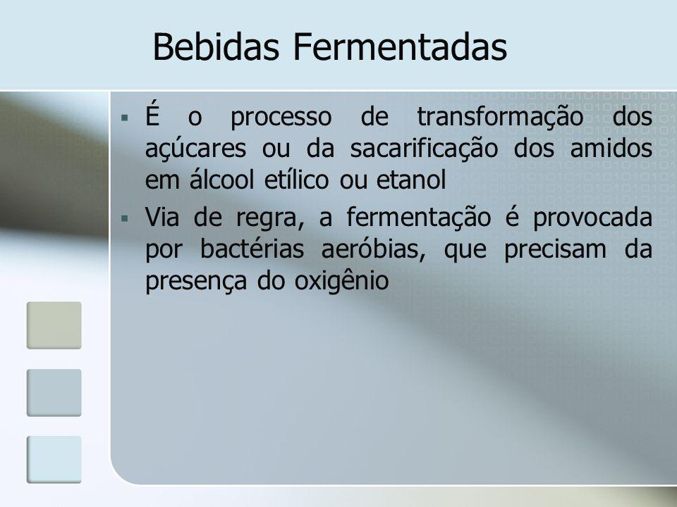 Bebidas Fermentadas É o processo de transformação dos açúcares ou da sacarificação dos amidos em álcool etílico ou etanol Via de regra, a fermentação