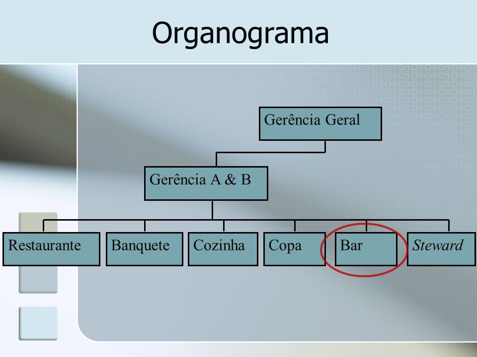 Classificação dos Coquetéis Modalidades: em função dos utensílios utilizados, forma de preparação e da densidade dos ingredientes utilizados convencionou-se dividi-los em três modalidades MONTADOS: bebidas que têm a mesma densidade e que se misturam com facilidade.