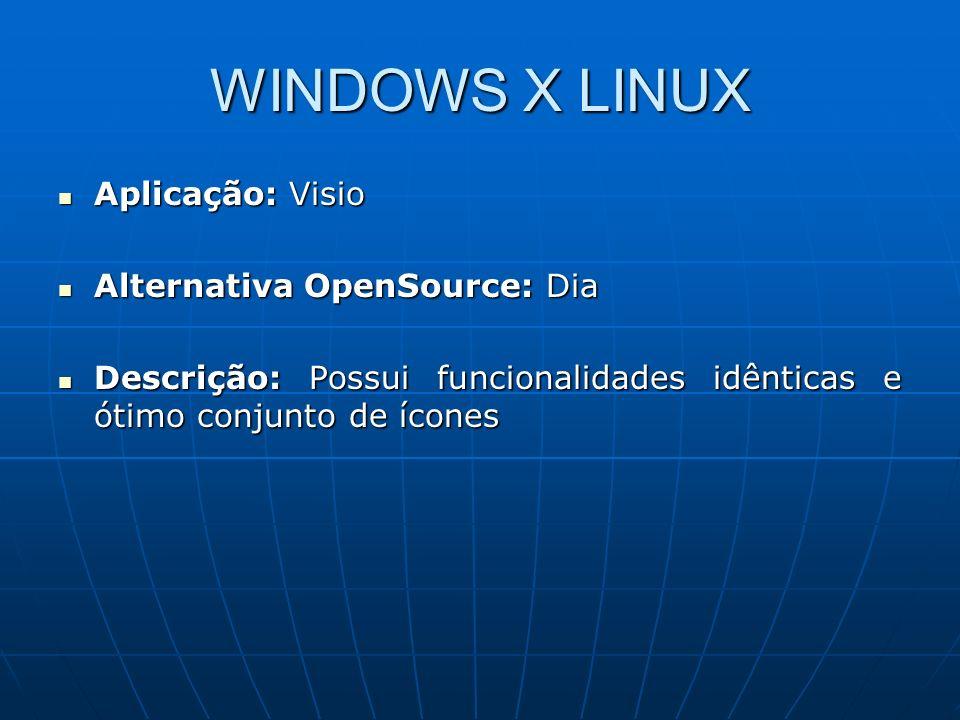 WINDOWS X LINUX Aplicação: Visio Aplicação: Visio Alternativa OpenSource: Dia Alternativa OpenSource: Dia Descrição: Possui funcionalidades idênticas
