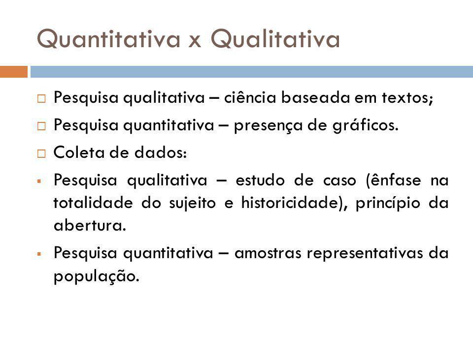 Quantitativa x Qualitativa Interpretação dos resultados Pesquisa qualitativa: contextualidade como fio condutor, reflexão contínua e abstração; Pesquisa quantitativa: os resultados são dimensionados pelas análises estatísticas dos dados, para então serem interpretados; Generalização de resultados Pesquisa qualitativa: generalização argumentativa, por um processo indutivo.
