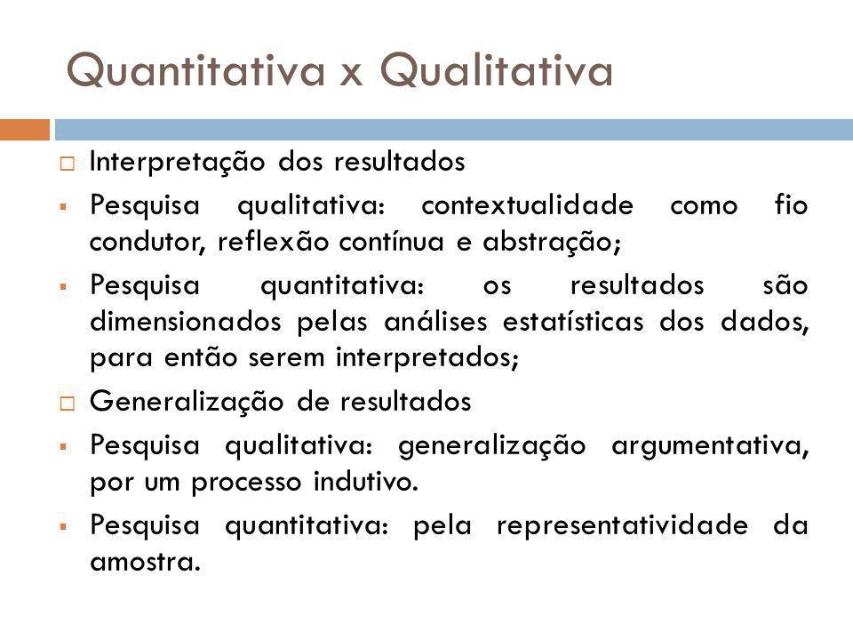 Quantitativa x Qualitativa Postura pessoal do pesquisador Pesquisa qualitativa: aceitação explícita da influência de crenças e valores sobre a teoria, sobre a escolha de tópicos de pesquisa, método e interpretação dos resultados.