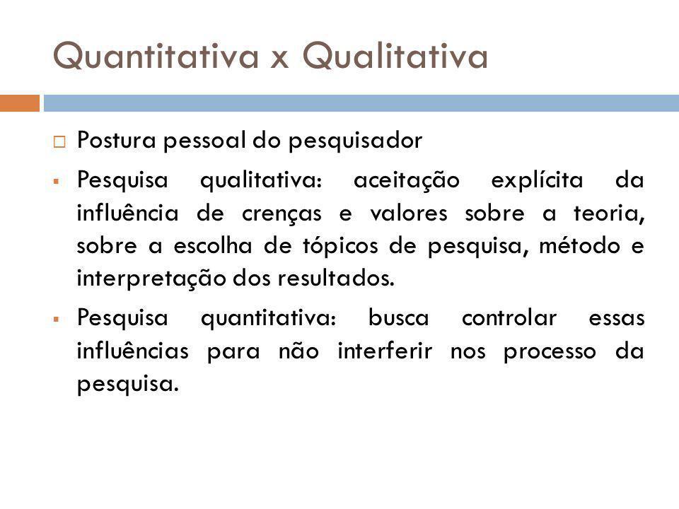 Quantitativa x Qualitativa Postura pessoal do pesquisador Pesquisa qualitativa: aceitação explícita da influência de crenças e valores sobre a teoria,