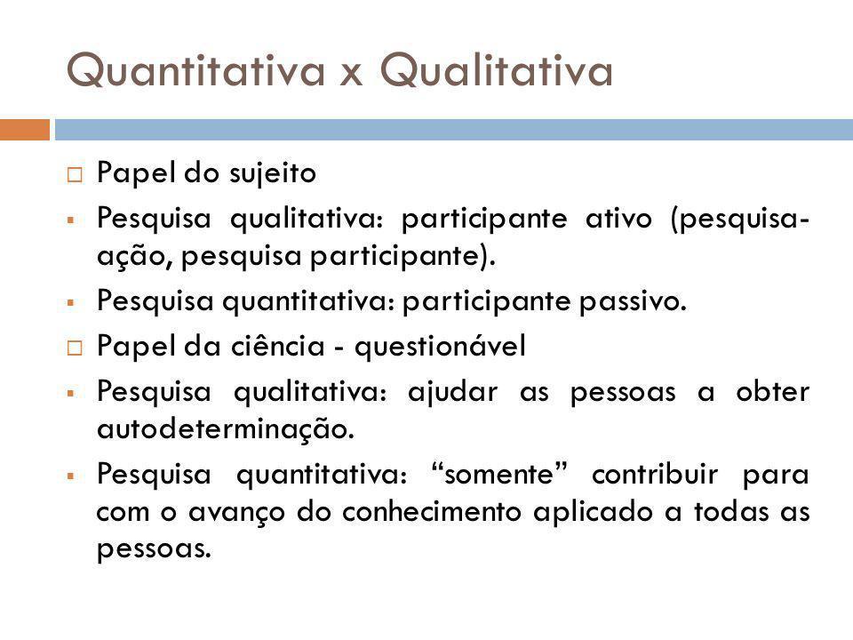 Quantitativa x Qualitativa Papel do sujeito Pesquisa qualitativa: participante ativo (pesquisa- ação, pesquisa participante). Pesquisa quantitativa: p