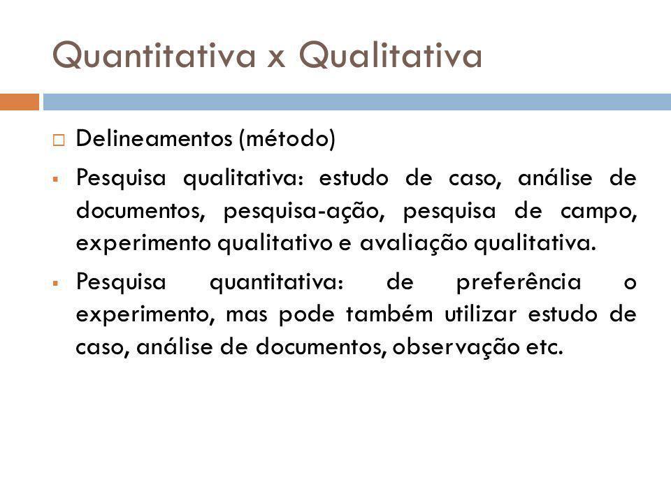 Quantitativa x Qualitativa Delineamentos (método) Pesquisa qualitativa: estudo de caso, análise de documentos, pesquisa-ação, pesquisa de campo, exper