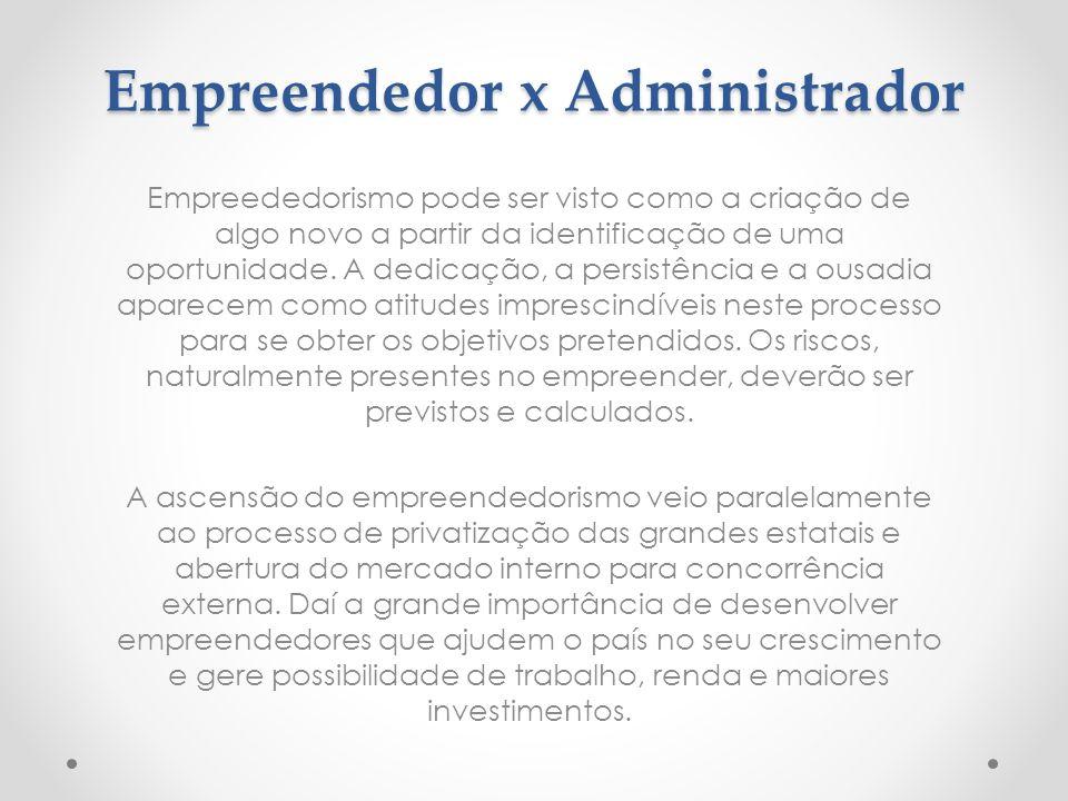 Empreendedor x Administrador Empreededorismo pode ser visto como a criação de algo novo a partir da identificação de uma oportunidade. A dedicação, a