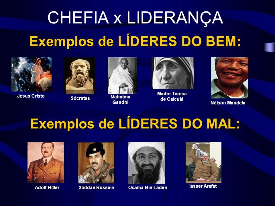 CHEFIA x LIDERANÇA Exemplos de LÍDERES DO BEM: Sócrates Jesus Cristo Mahatma Gandhi Madre Teresa de Calcutá Nélson Mandela Exemplos de LÍDERES DO MAL: Adolf HitlerSaddan RusseinOsama Bin Laden Iasser Arafat