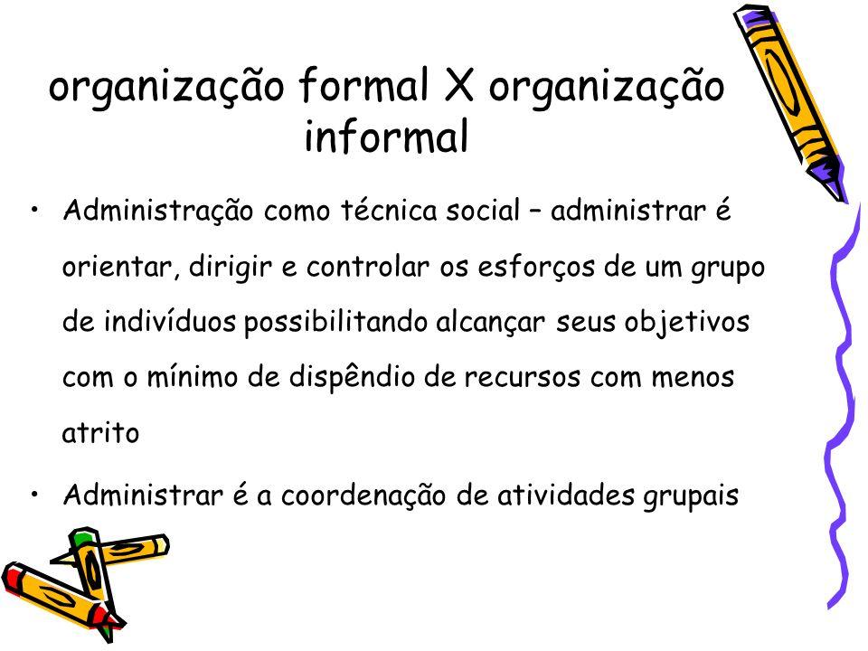 Administração como técnica social – administrar é orientar, dirigir e controlar os esforços de um grupo de indivíduos possibilitando alcançar seus obj