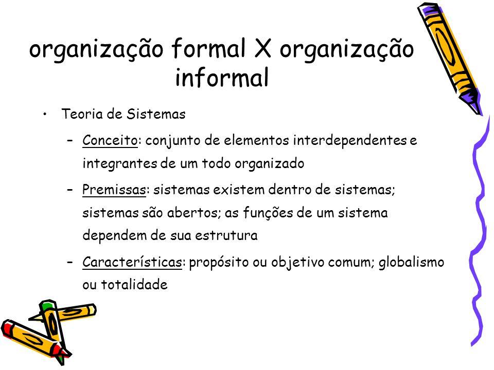 Teoria de Sistemas –Conceito: conjunto de elementos interdependentes e integrantes de um todo organizado –Premissas: sistemas existem dentro de sistem