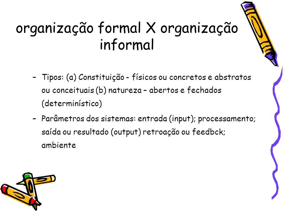 –Tipos: (a) Constituição - físicos ou concretos e abstratos ou conceituais (b) natureza – abertos e fechados (determinístico) –Parâmetros dos sistemas