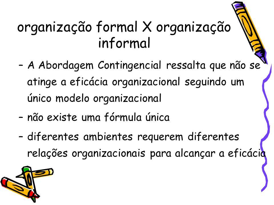 –A Abordagem Contingencial ressalta que não se atinge a eficácia organizacional seguindo um único modelo organizacional –não existe uma fórmula única