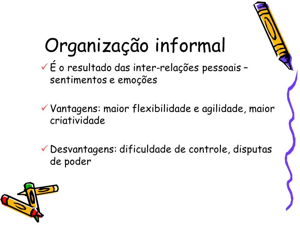 Organização informal É o resultado das inter-relações pessoais – sentimentos e emoções Vantagens: maior flexibilidade e agilidade, maior criatividade