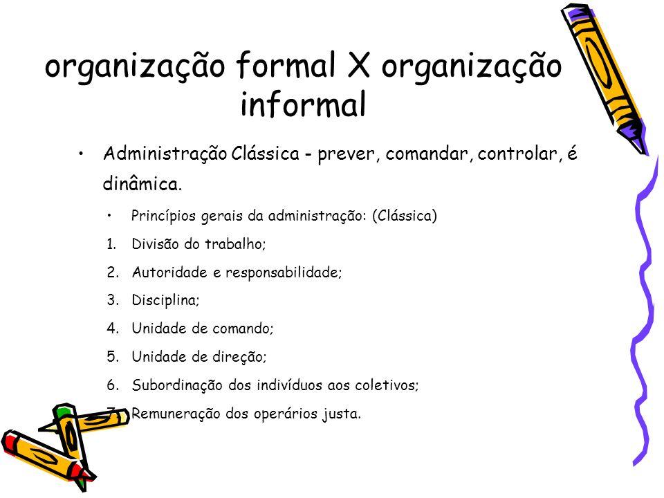 organização formal X organização informal Administração Clássica - prever, comandar, controlar, é dinâmica. Princípios gerais da administração: (Cláss