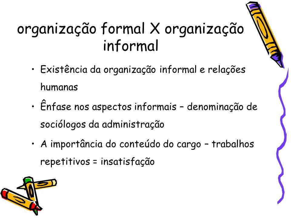 Existência da organização informal e relações humanas Ênfase nos aspectos informais – denominação de sociólogos da administração A importância do cont