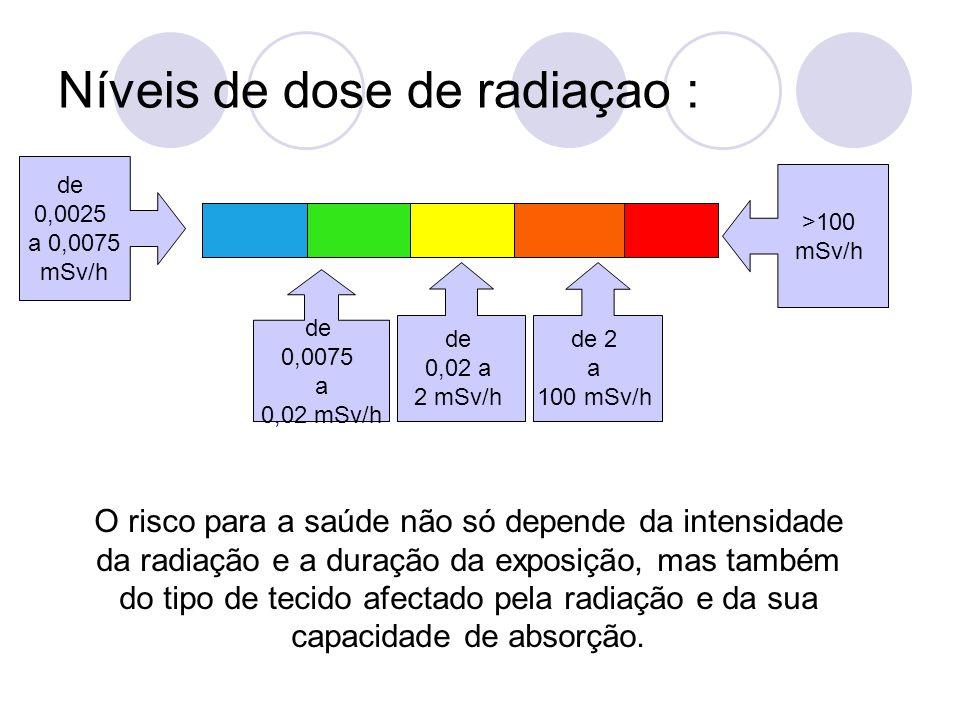 Níveis de dose de radiaçao : de 0,0025 a 0,0075 mSv/h de 0,0075 a 0,02 mSv/h de 0,02 a 2 mSv/h de 2 a 100 mSv/h >100 mSv/h O risco para a saúde não só