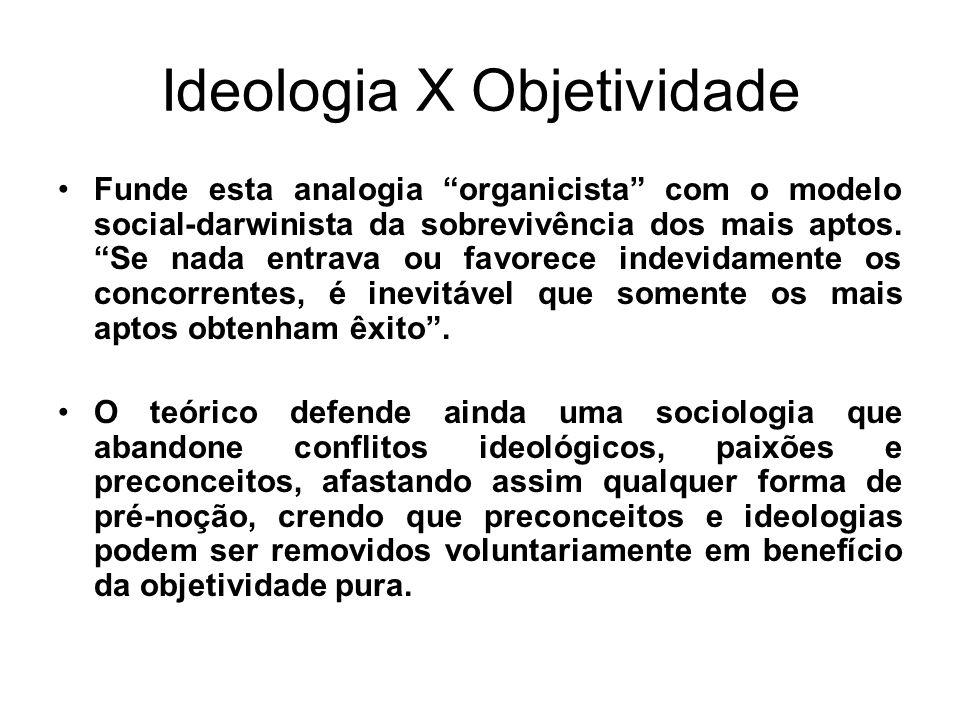 Postivismo A sociedade é tomada como um Corpo social.