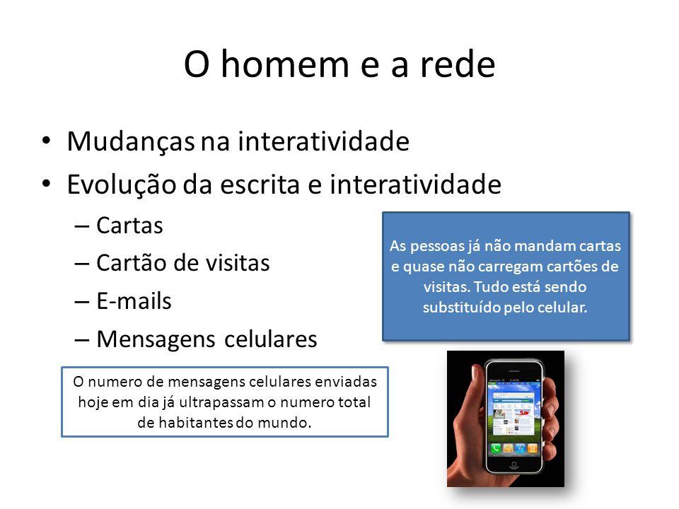O homem e a rede Mudanças na interatividade Evolução da escrita e interatividade – Cartas – Cartão de visitas – E-mails – Mensagens celulares As pesso
