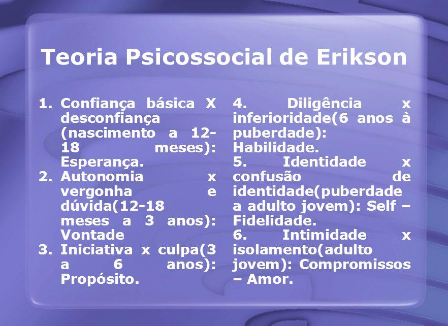 Teoria Psicossocial de Erikson 1.Confiança básica X desconfiança (nascimento a 12- 18 meses): Esperança. 2.Autonomia x vergonha e dúvida(12-18 meses a