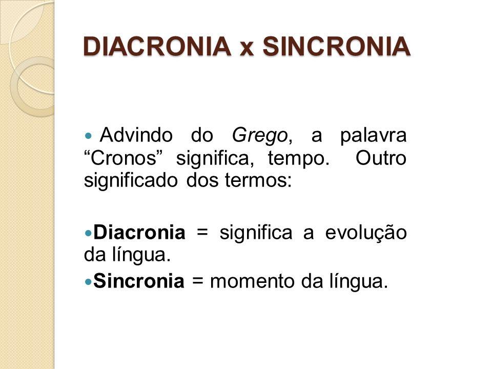 DIACRONIA x SINCRONIA Advindo do Grego, a palavra Cronos significa, tempo. Outro significado dos termos: Diacronia = significa a evolução da língua. S