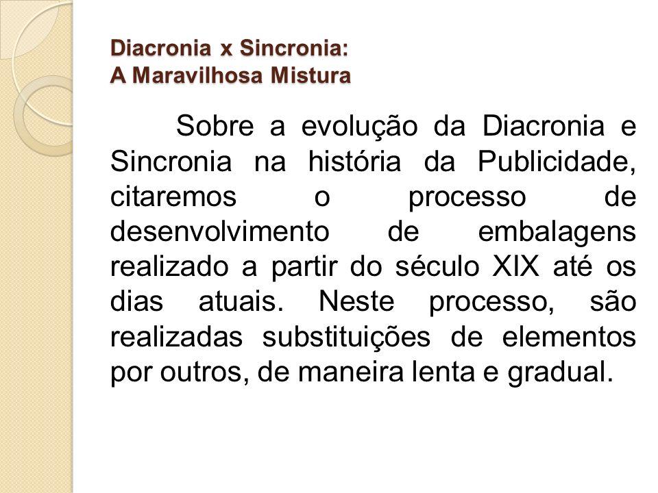 Diacronia x Sincronia: A Maravilhosa Mistura Sobre a evolução da Diacronia e Sincronia na história da Publicidade, citaremos o processo de desenvolvim