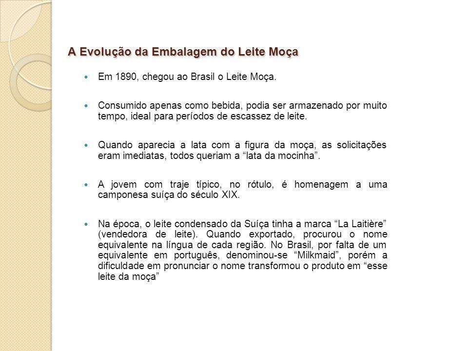A Evolução da Embalagem do Leite Moça A Evolução da Embalagem do Leite Moça Em 1890, chegou ao Brasil o Leite Moça. Consumido apenas como bebida, podi