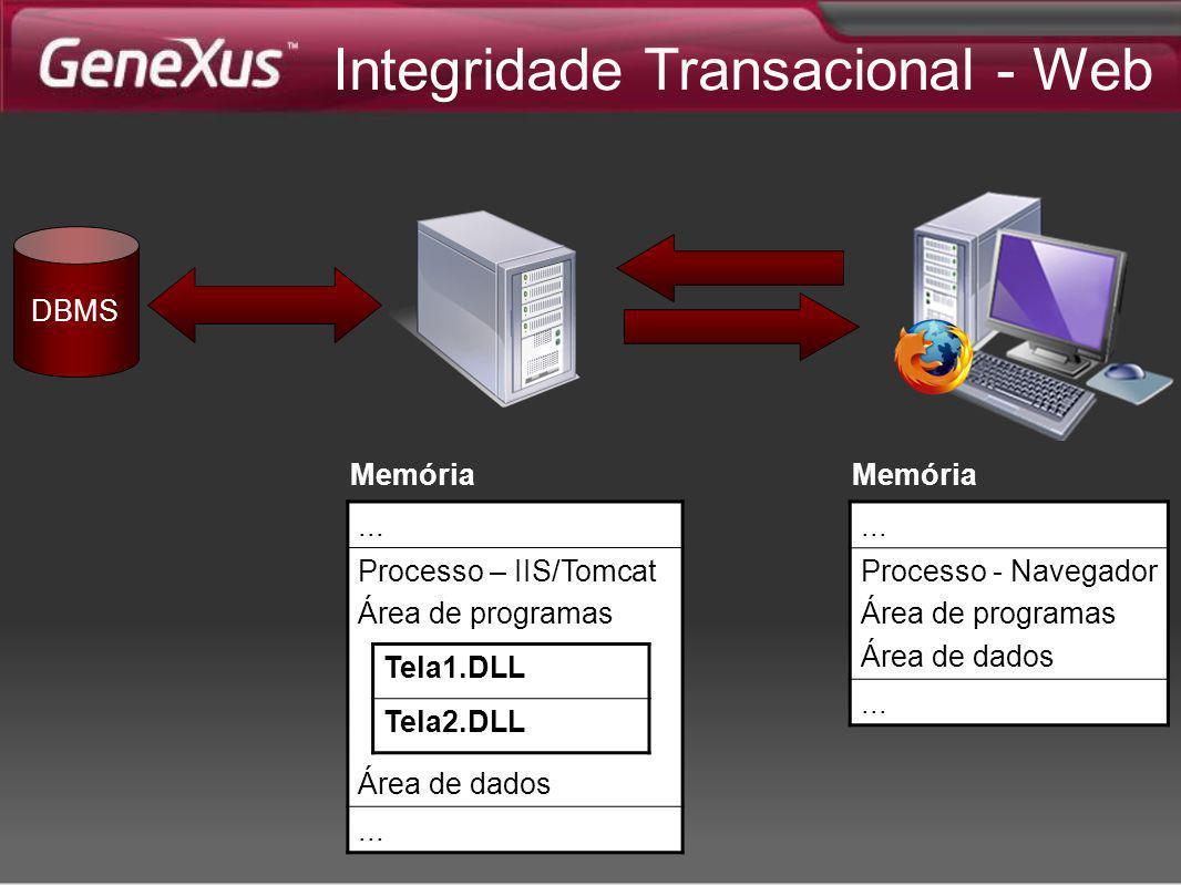 ... Processo - Navegador Área de programas Área de dados... Memória... Processo – IIS/Tomcat Área de programas Área de dados... Memória DBMS Integrida