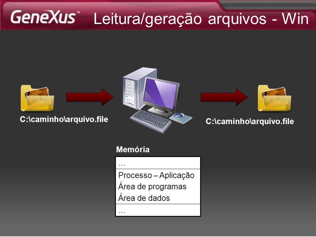 Leitura/geração arquivos - Win C:\caminho\arquivo.file... Processo – Aplicação Área de programas Área de dados... Memória
