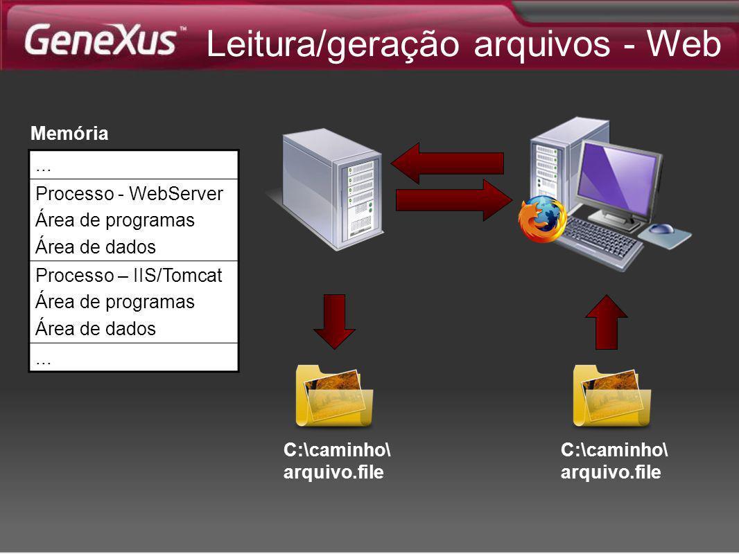 C:\caminho\ arquivo.file C:\caminho\ arquivo.file... Processo - WebServer Área de programas Área de dados Processo – IIS/Tomcat Área de programas Área