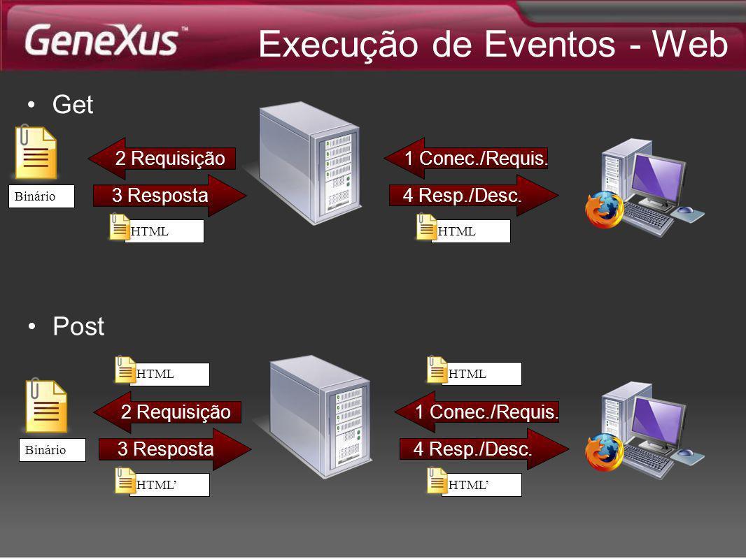 Execução de Eventos - Web 4 Resp./Desc. 1 Conec./Requis. HTML Binário 3 Resposta 2 Requisição HTML Binário 3 Resposta 2 Requisição HTML Get Post 4 Res